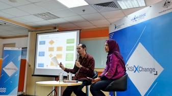 Swakelola Barang dan Jasa untuk Peningkatan Kualitas Layanan Masyarakat