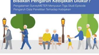 Working Paper -</br>Bisakah Pengaruh Kebijakan Diukur?: Pengalaman SurveyMETER Menyusun Tiga Studi Episode Pengaruh Data Penelitian terhadap Kebijakan