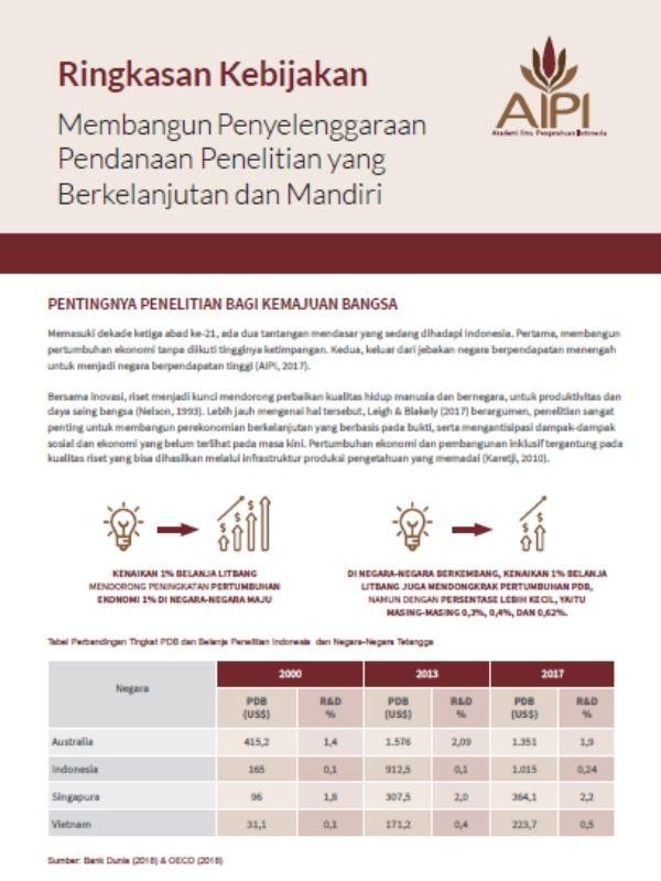 Ringkasan Kebijakan: Membangun Penyelenggaraan Pendanaan Penelitian di Indonesia yang Berkelanjutan dan Mandiri